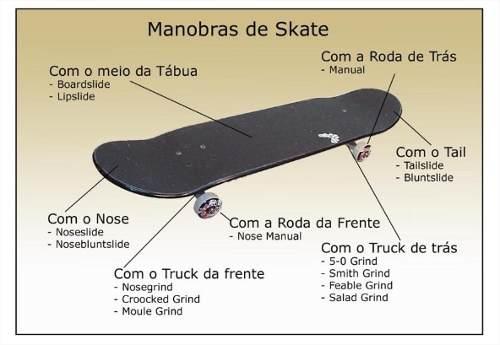 Skate De Dedo Extreme Speed - Pack Com 4 Skate E Acessórios
