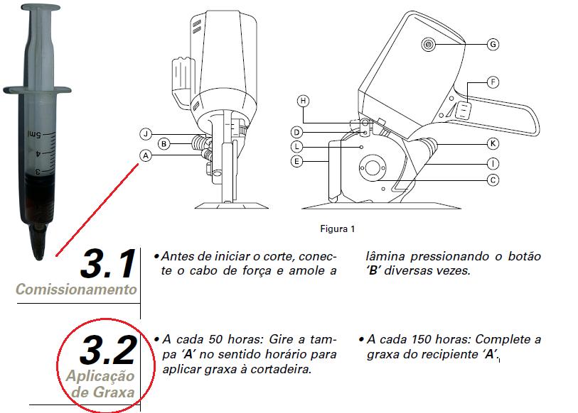 Graxa para lubrificar máquina de cortar Tecidos - S171 Seringa com 2 Ml