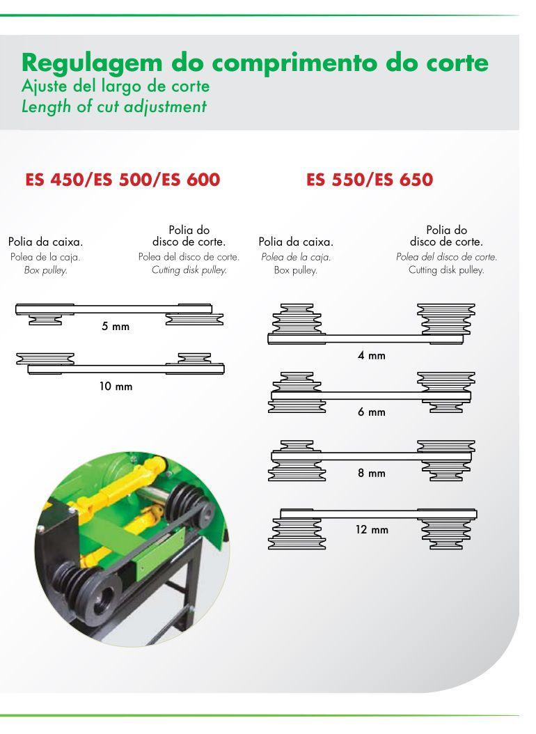 Picadeira Ensiladeira Trifásico 10CV C/Base Trapp ES 650