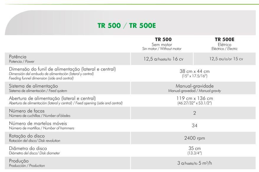 Triturador De Galhos Trifásico 12,5CV Trapp TR 500E