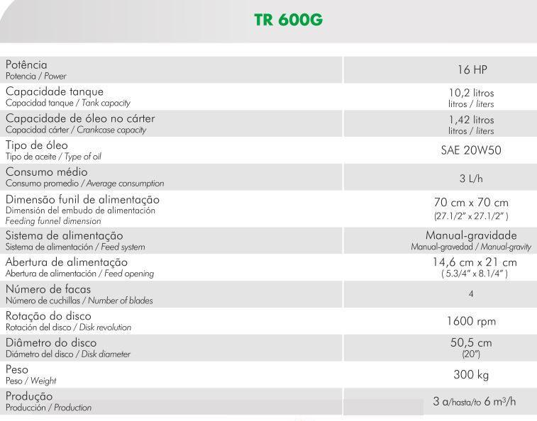 Triturador Resíduos 16HP C/ Reboque Bica Trapp TR 600RM