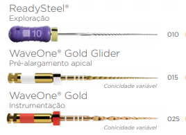 LIMA WAVE ONE GOLD GLIDER SEQUENCE - DENTSPLY