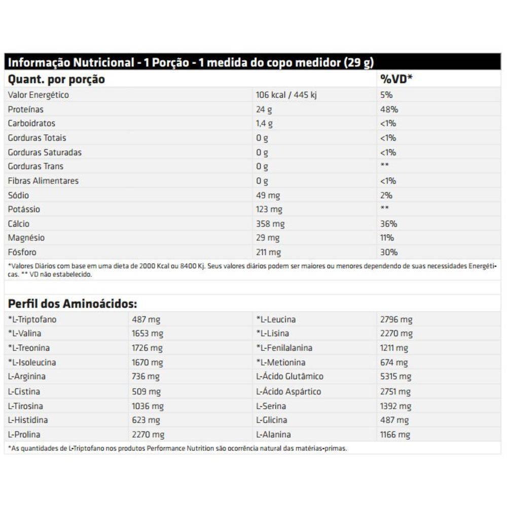 Bio Casein  Performance Nutrition (2,273KG)