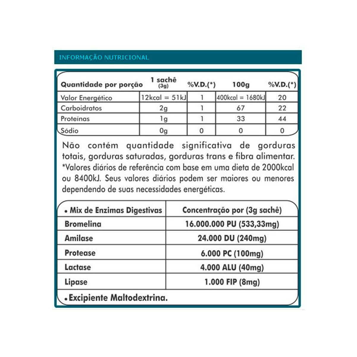 ENZYFOR (30 SACHÊS-3G) VITAFOR