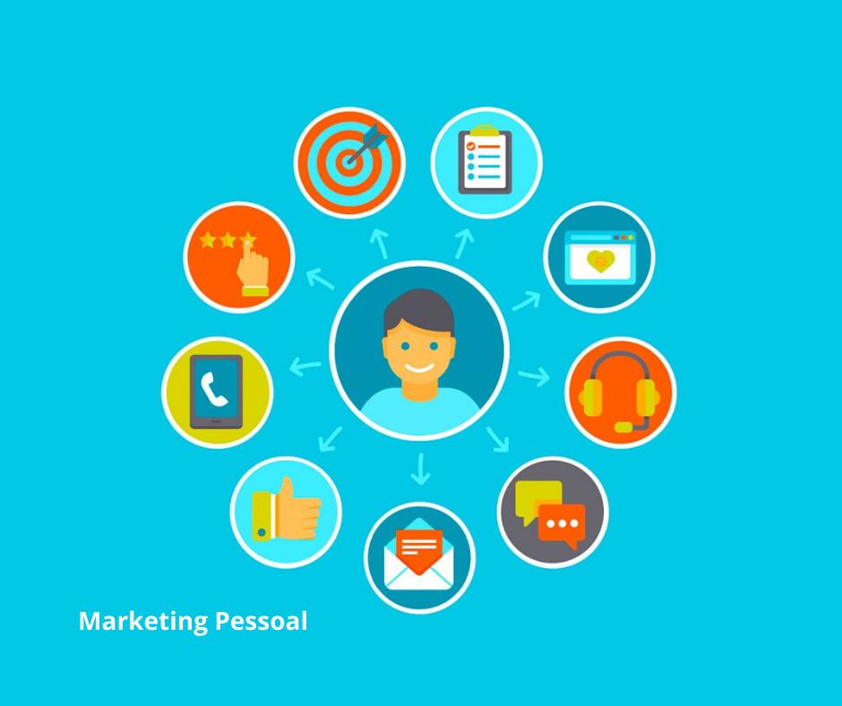 Marketing Pessoal  - Clic Saber EAD