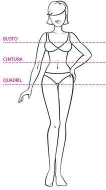 Resultado de imagem para MEDIDA BUSTO E CINTURA E QUADRIL FEMININO