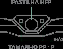 Tamanho PP P
