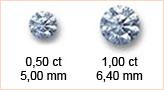 Tamanho do diamante
