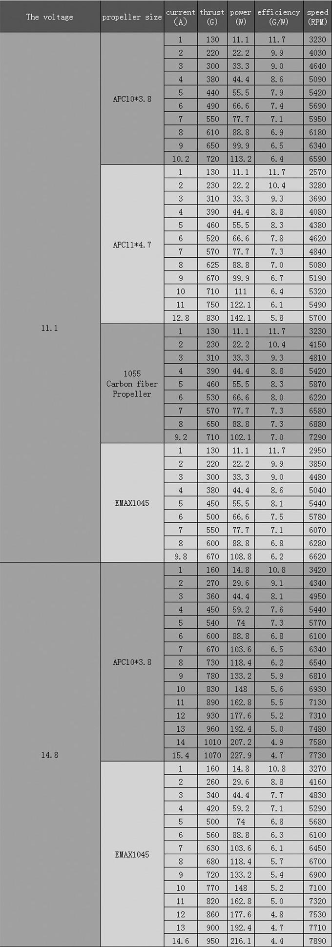 Especificação MT2216