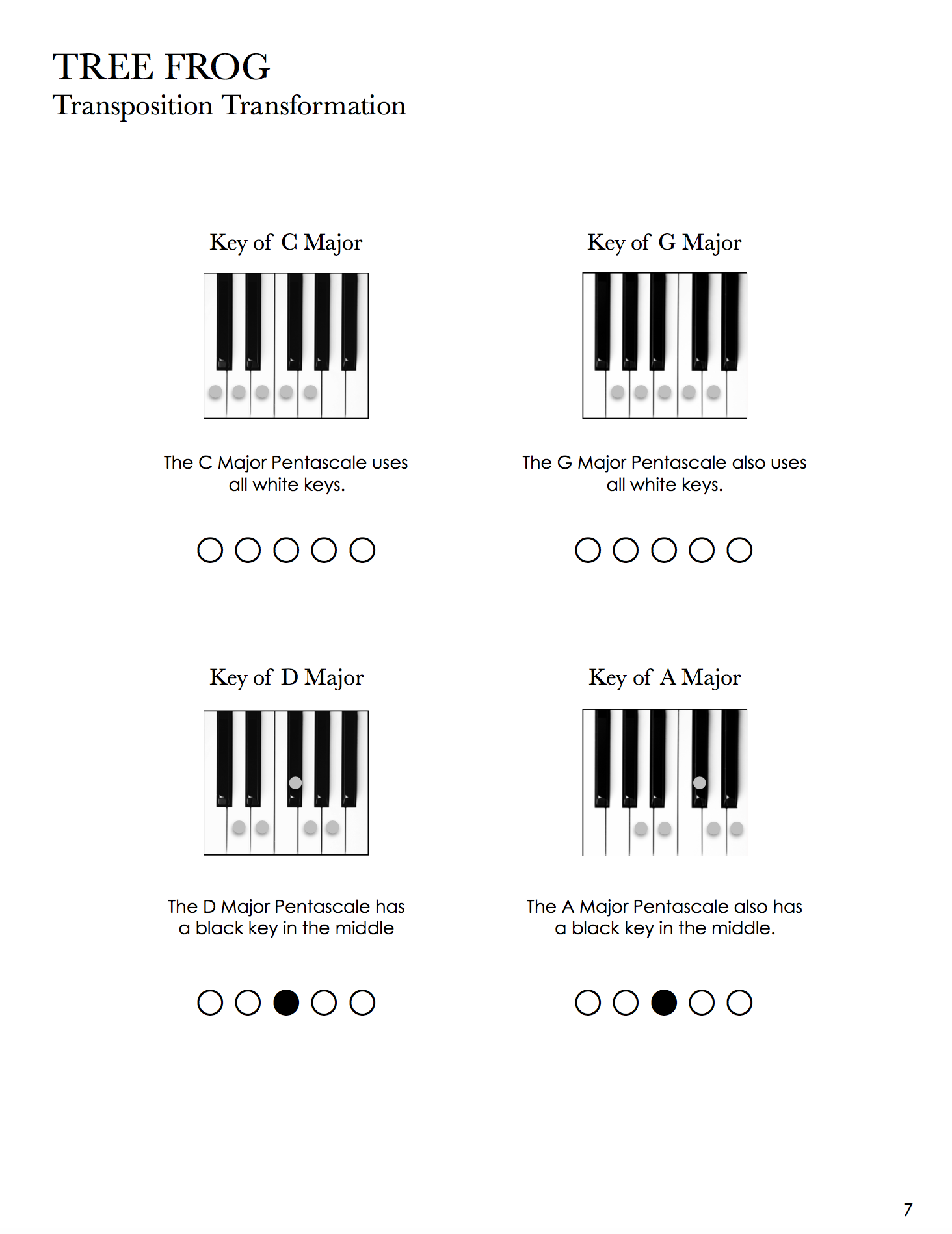 comprar livro piano safari Loja Mineira do Musico,