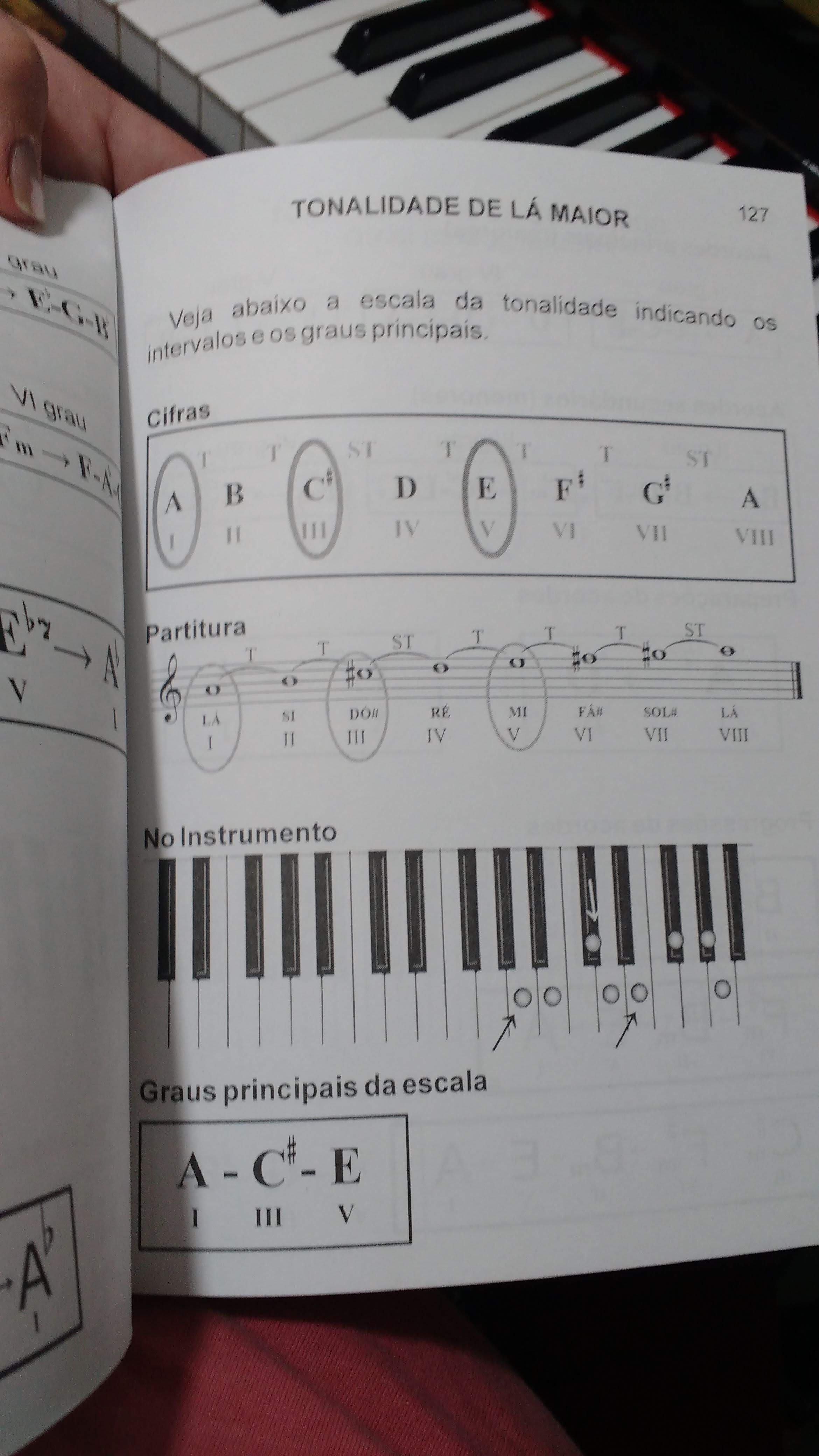 Aprender teclado de ouvido professora Luciane Borges @lojamineiradomusico @lucianetecladista