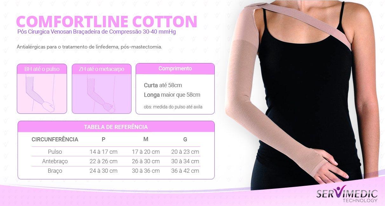 Braçadeira de Compressão 30-40 mmHg Pós Cirurgica Venosan Comfortline Cotton - table