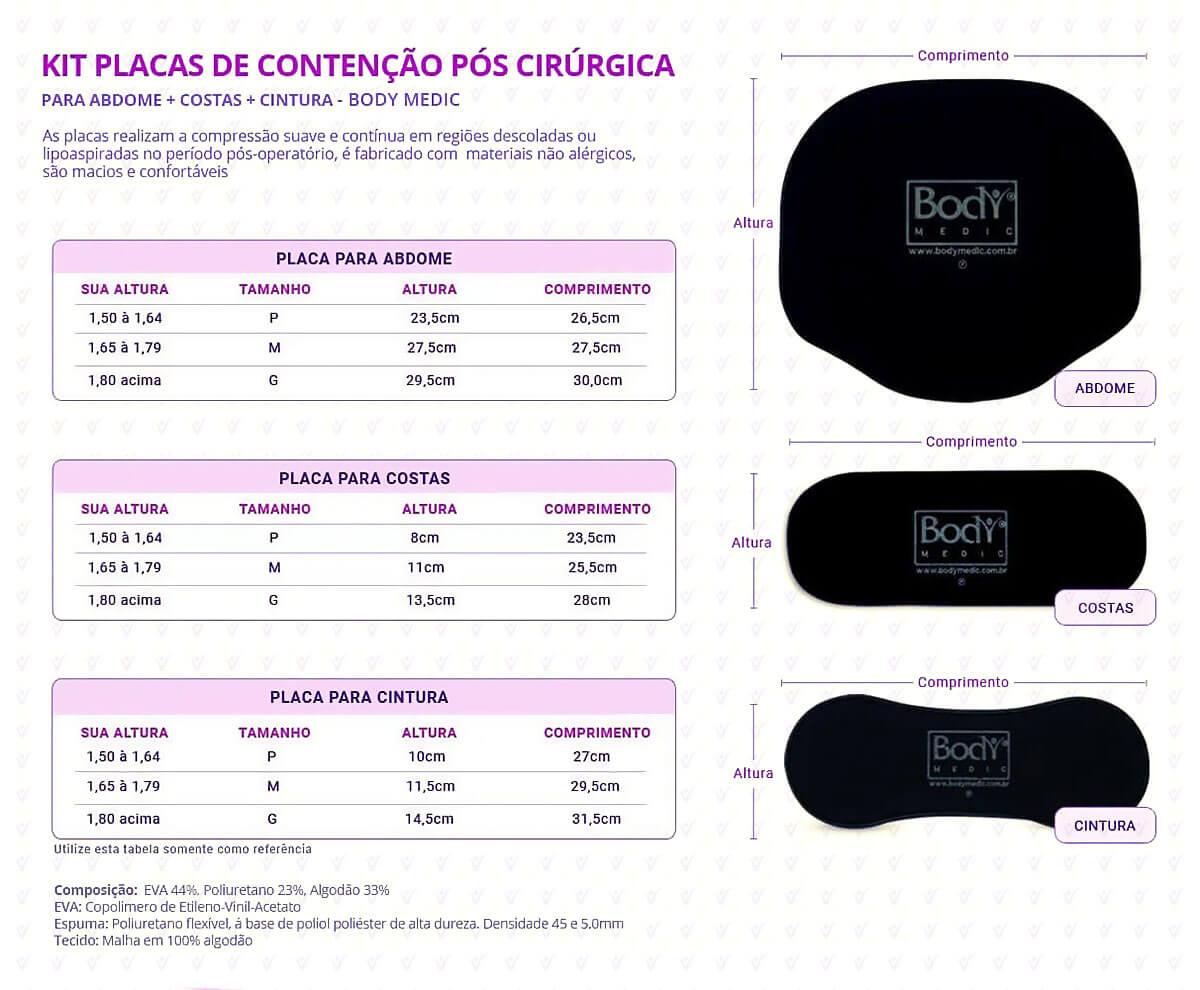 Kit Placas de Contenção pós Cirúrgica para Abdome Costas Cintura-infigrafico
