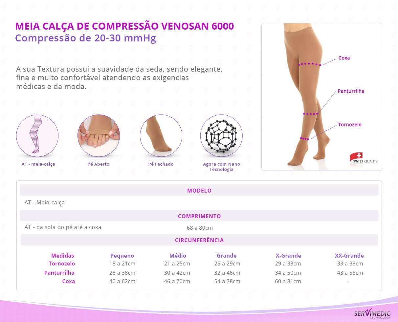Meia Calça de Compressão 20-30 mmHg Venosan 6000-infografico