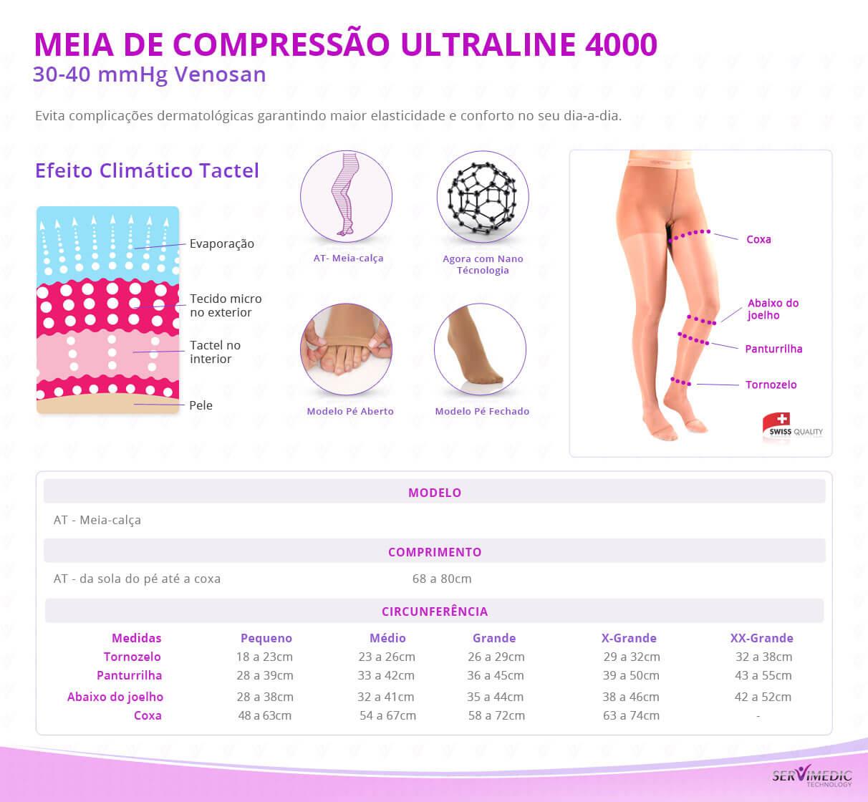 Meia Calça de Compressão 30-40 mmHg Venosan Ultraline 4000 - inform