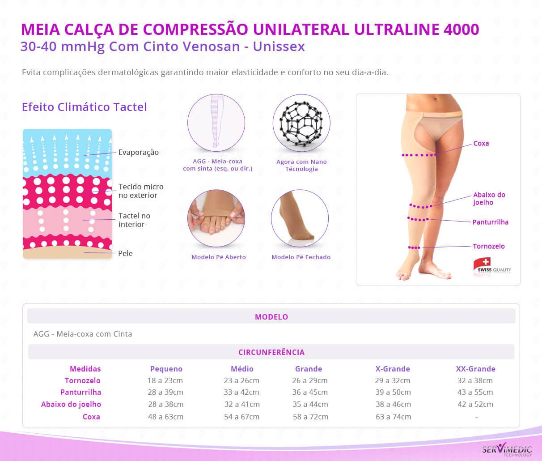 Meia Calça de Compressão Unilateral 30-40 mmHg Com Cinto Venosan Ultraline 4000 info