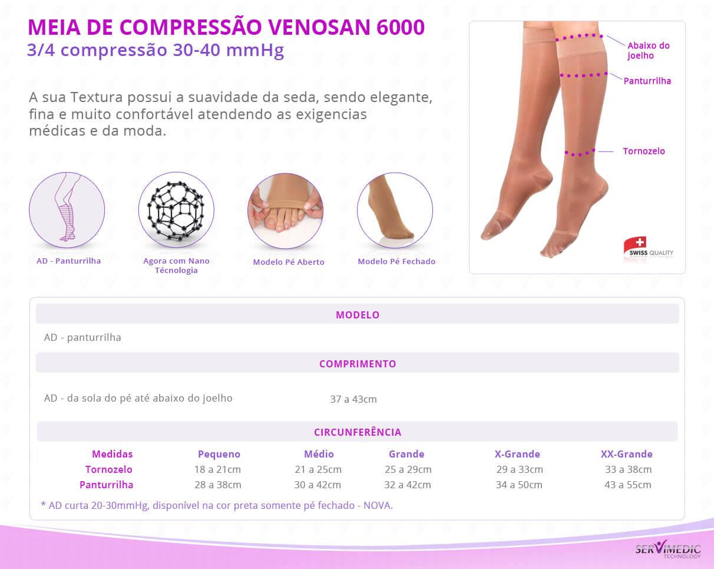 Meia de Compressão 30-40 mmHg 34 Venosan 6000-infografico