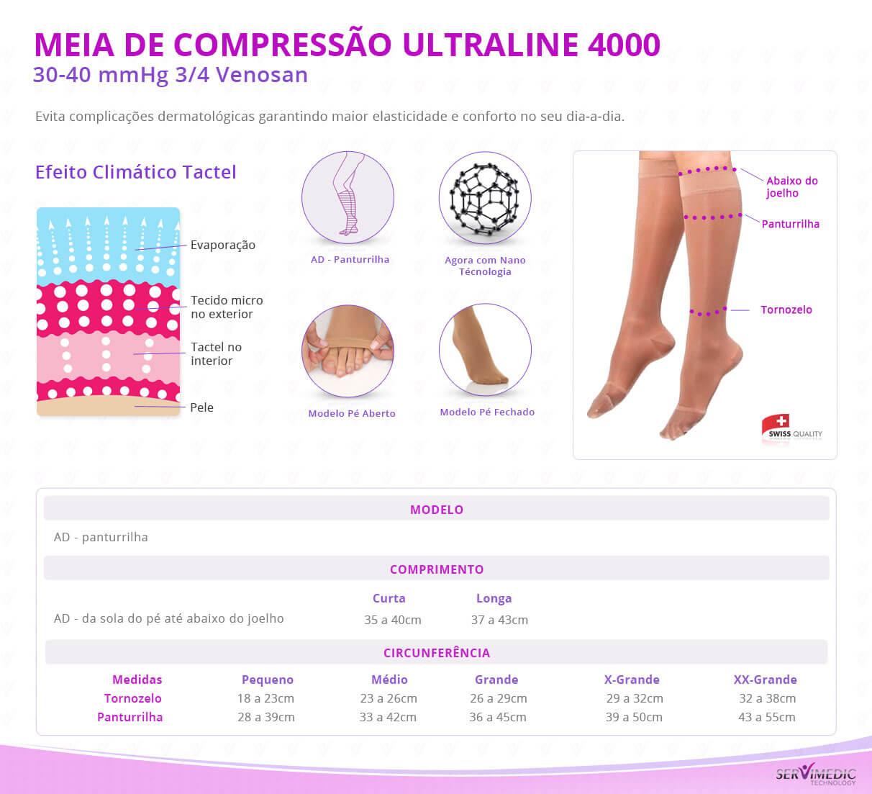 Meia de Compressão 30-40 mmHg 3/4 Venosan Ultraline 4000 - Bege - infografico