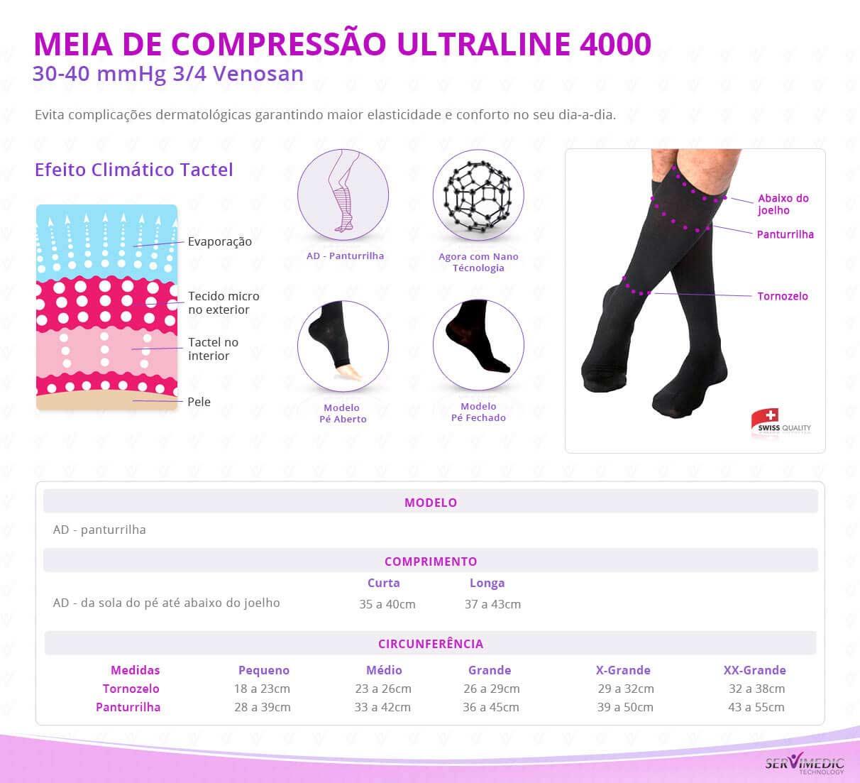 Meia de Compressão 30-40 mmHg 34 Venosan Ultraline 4000 - Preta - table