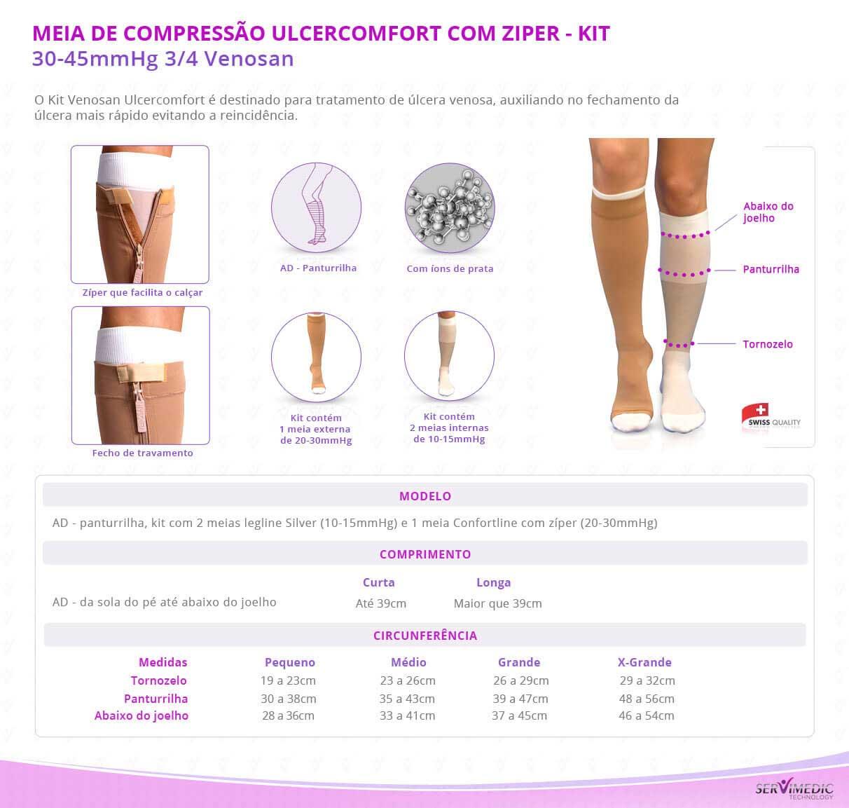 Meia de Compressão 30-45mmHg 34 Venosan Ulcercomfort com Ziper Kit Infografico