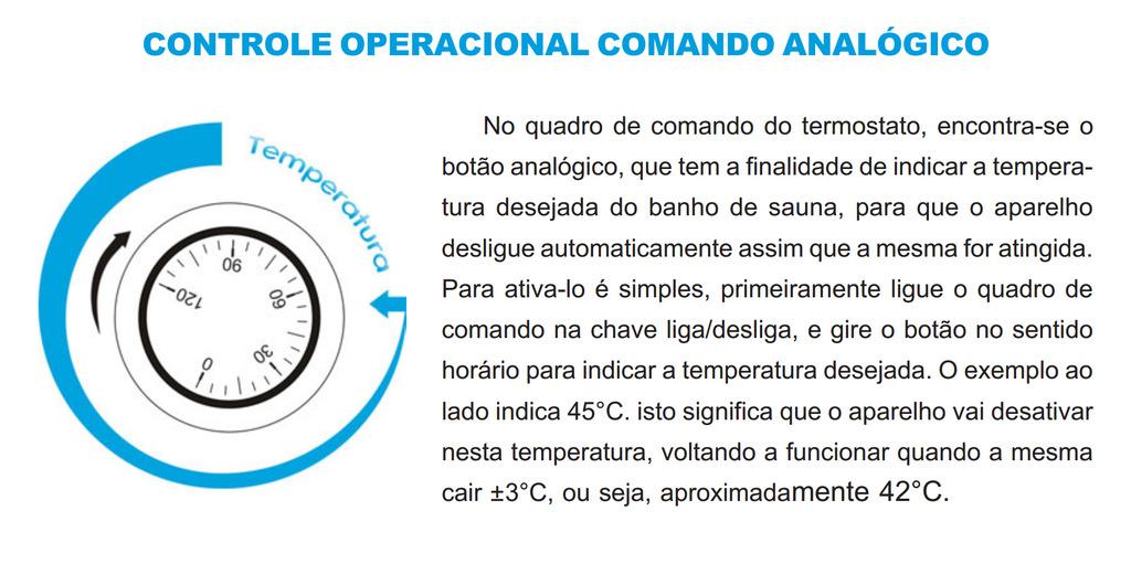 Controle Temperatura Analógico Sauna Sodramar