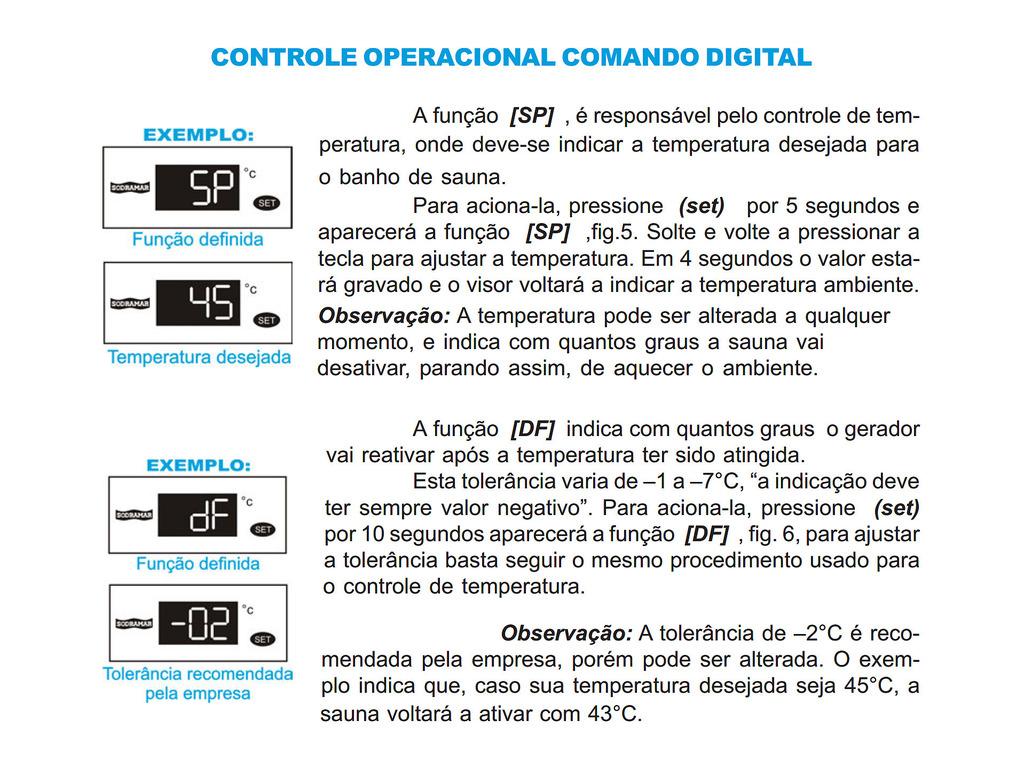 Controle Temperatura Digital Sauna Sodramar