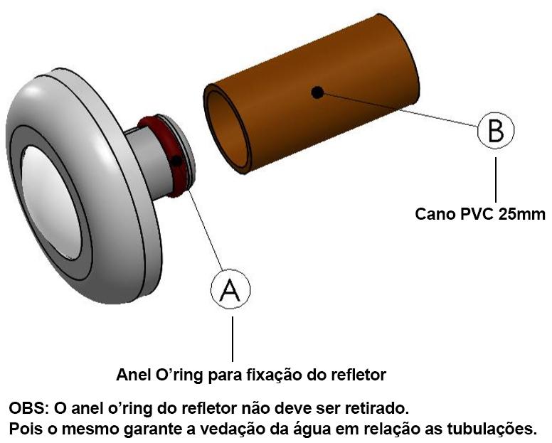 Instalação LED 25mm alvenaria