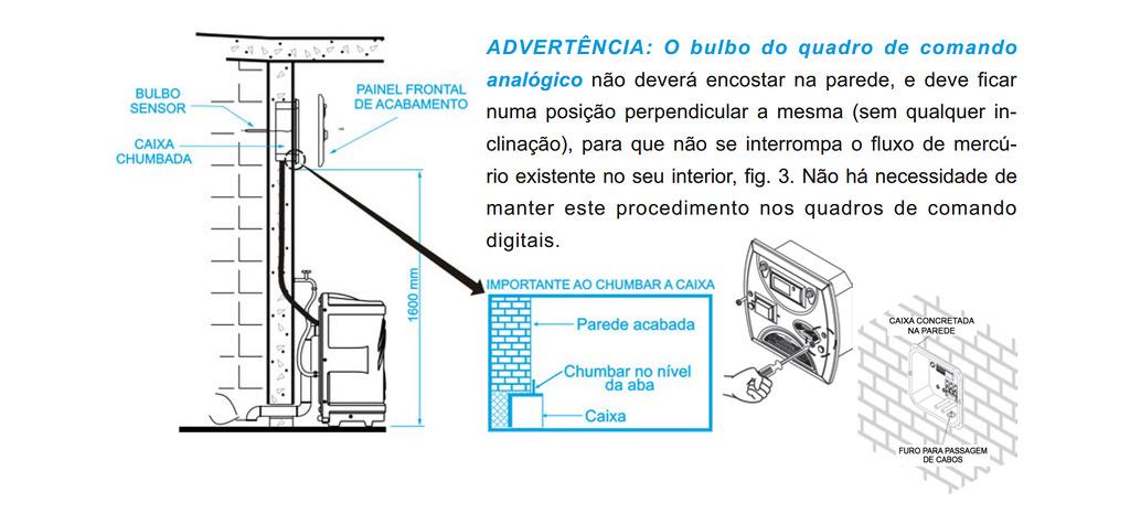 Informações Instalação quadro comando sauna