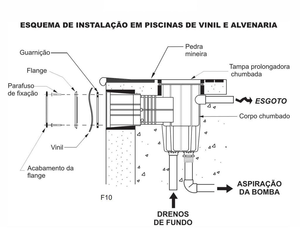 Instalação Skimmer Vinil-Alvenaria