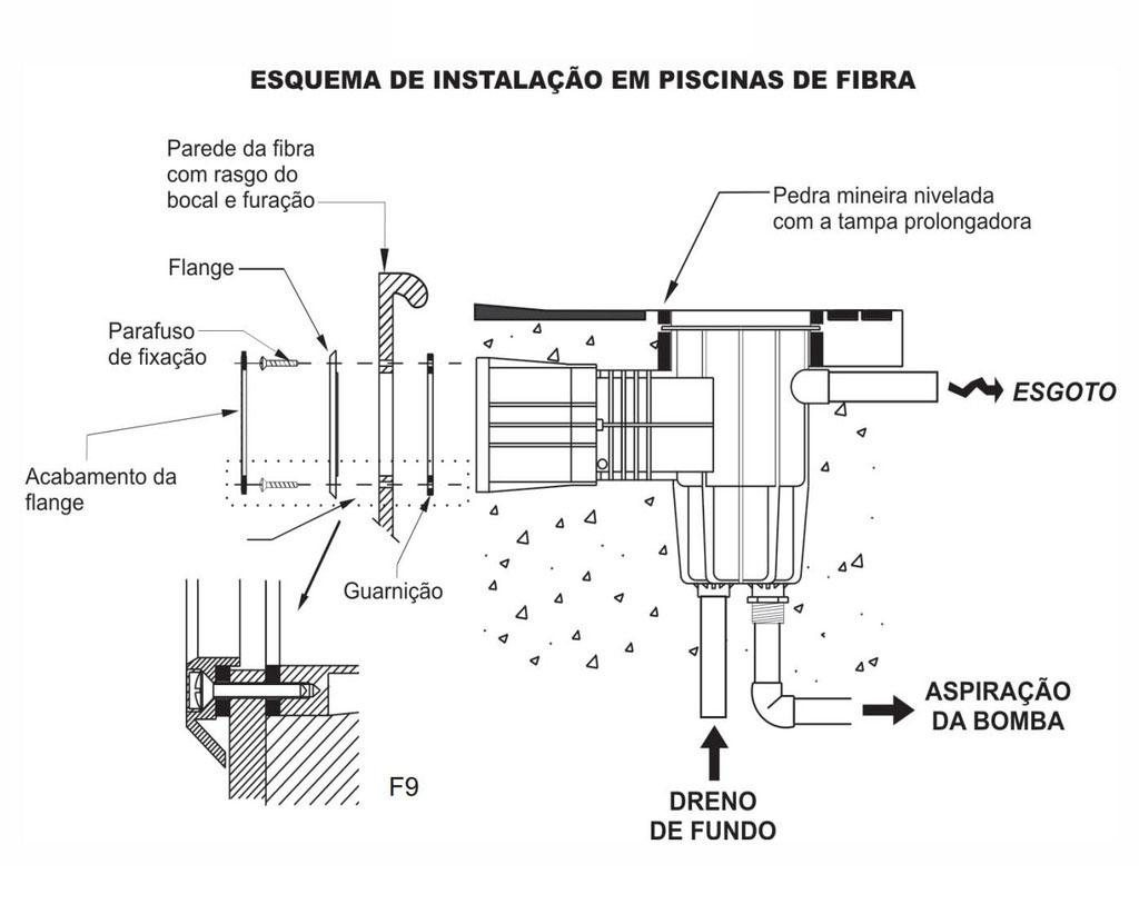 Instalação Skimmer Fibra