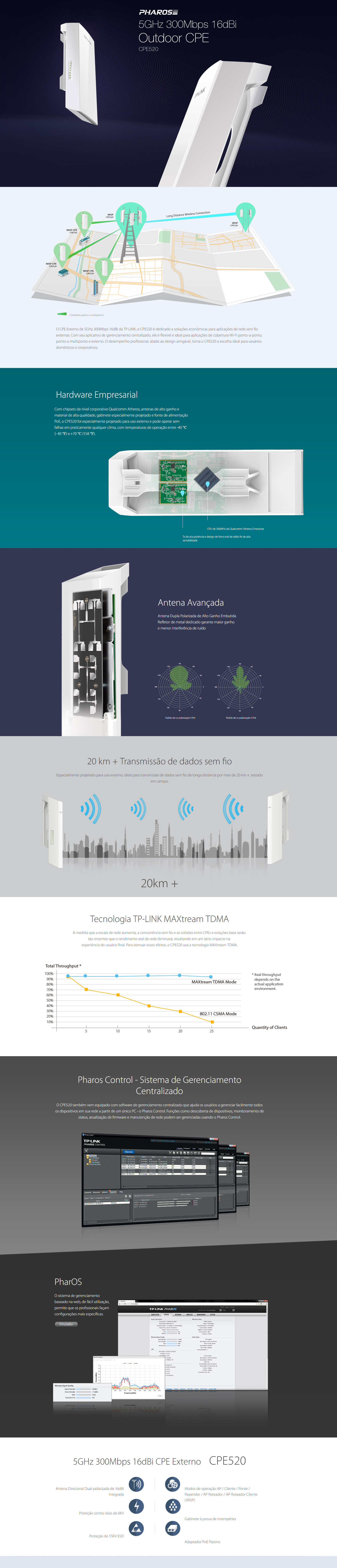 Antena Cpe520 5ghz 16dbi Outdoor 300mbps Tp-link