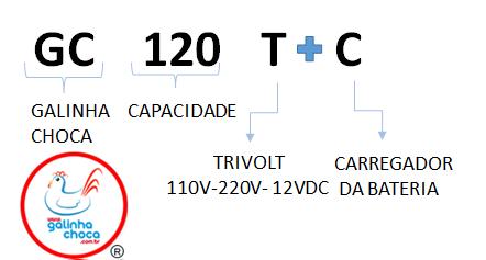 https://images.tcdn.com.br/img/editor/up/461241/NOMECLATURA_GC_120_TC.png