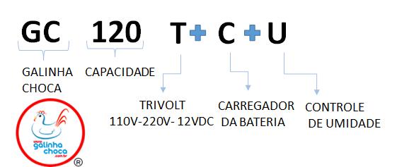 https://images.tcdn.com.br/img/editor/up/461241/NOMECLATURA_GC_120_TCU.png