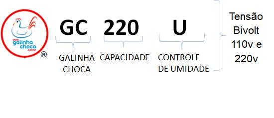 https://images.tcdn.com.br/img/editor/up/461241/NOMECLATURA_GC_220_TU.png