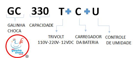 https://images.tcdn.com.br/img/editor/up/461241/NOMECLATURA_GC_330_TCU.png