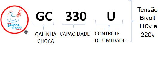 https://images.tcdn.com.br/img/editor/up/461241/NOMECLATURA_GC_330_U.png