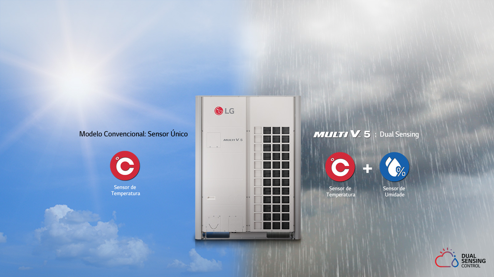 VRF Multi V 5 - Dual Sensing Control