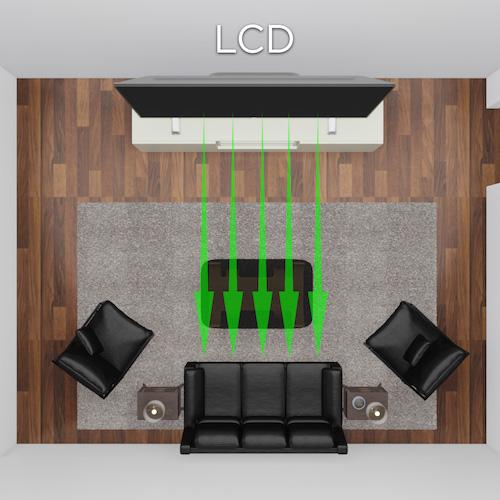 Imagem Posicionamento para assistir TV de LCD