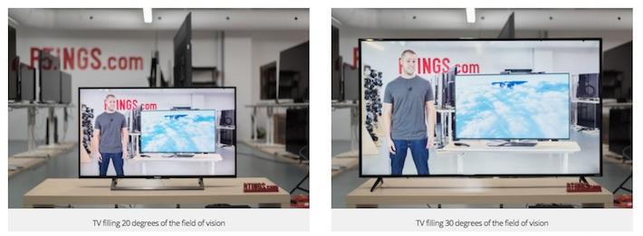 Imagem do Campo de Visão para assistir TV