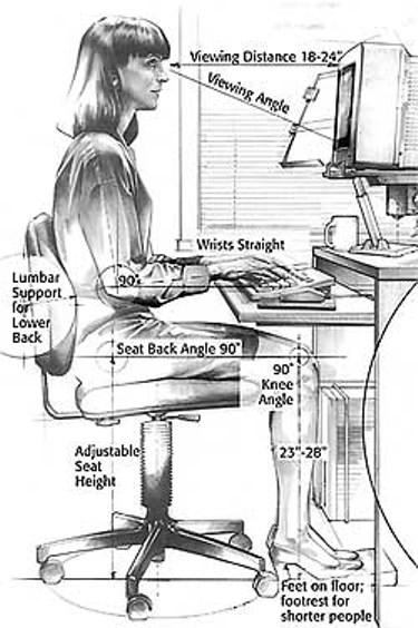 Medidas para Postura adequada NR17 no Computador