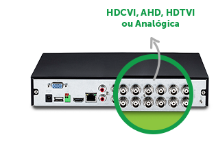 Tecnologia Auto Sense do DVR Intelbras MHDX 1008