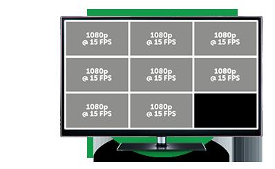 Visualização dos canais analógicos a partir do DVR Intelbras