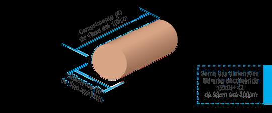 Dimensões para envio através dos correios Rolos