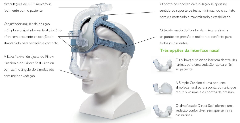 Comfortlite 2 Philips Respironics