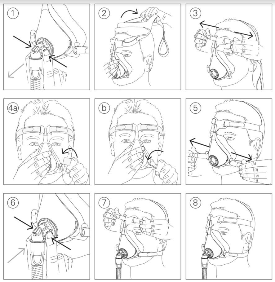Como utilizar Máscara Oronasal (Facial) Quattro Air Resmed