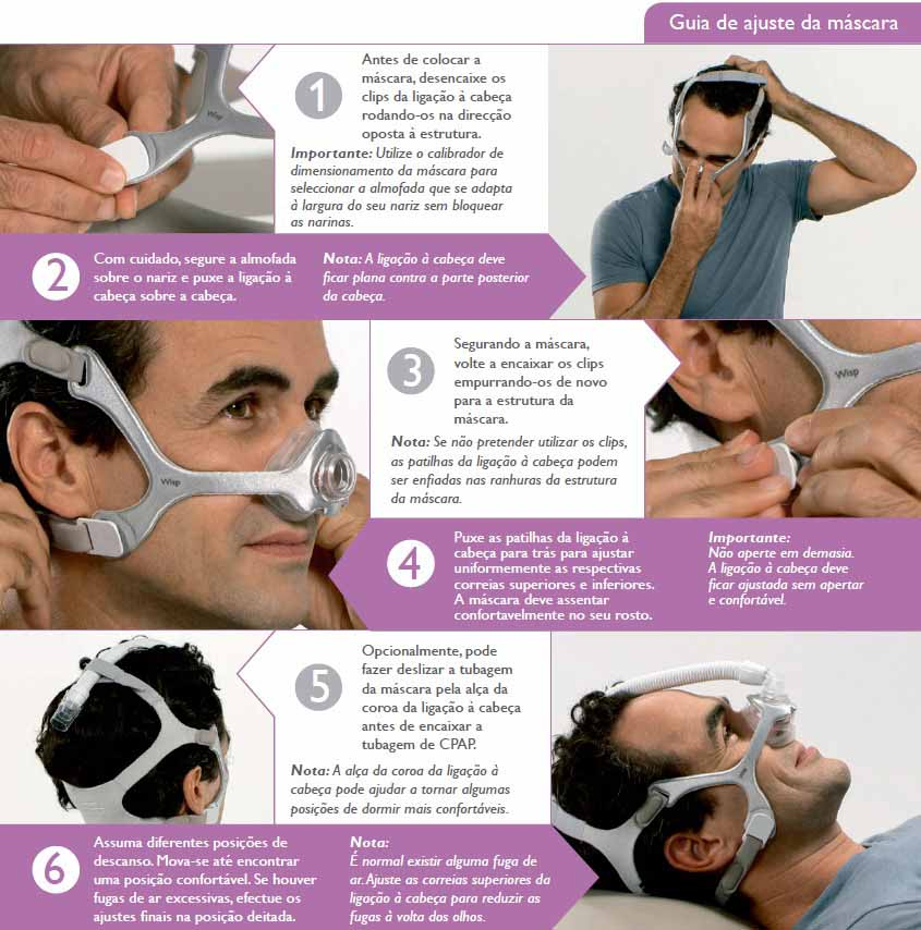Máscara Nasal Wisp Tecido e Silicone Philips Respironics
