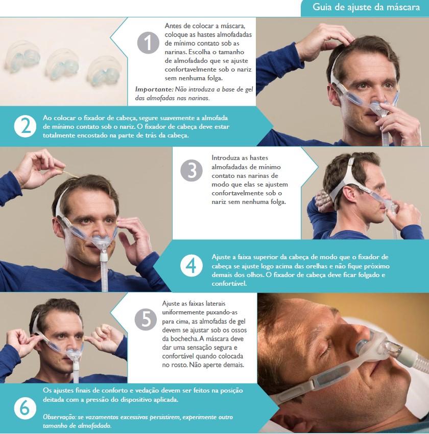 Máscara Nasal Nuance Philips Respironics