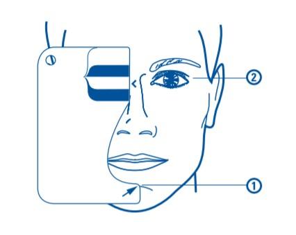 Máscara Oronasal (Facial) Quattro Air Resmed