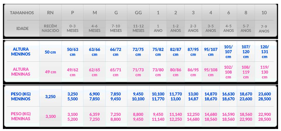 7b014a5d4b Tabela de Tamanhos