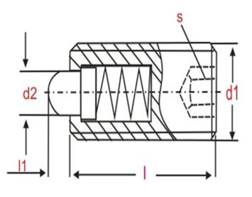 Posicionador OM615.4
